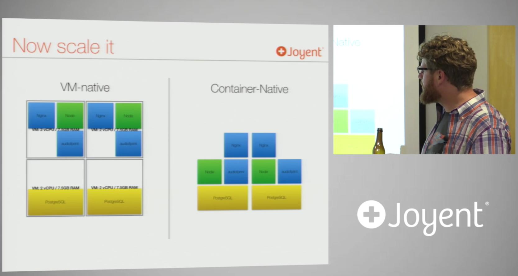 VM-Native vs Container-Native