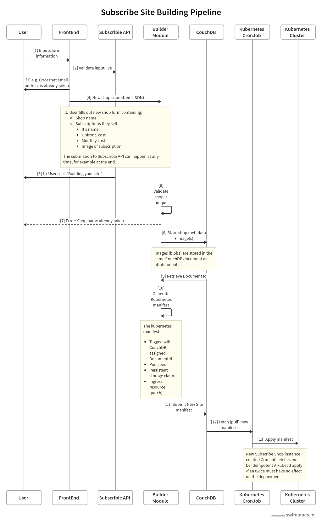 update-kubernetes-deployments-en-masse